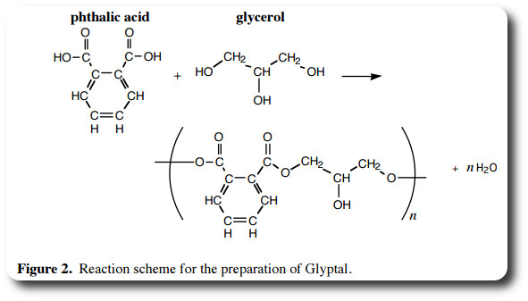 The formation of Glyptal.